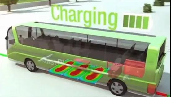 探讨分析氢燃料电池汽车的优缺点