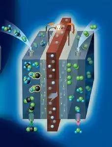 氢燃料电池原理图