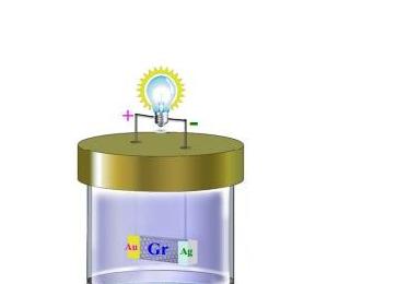 新型磷酸铁锂<a href=
