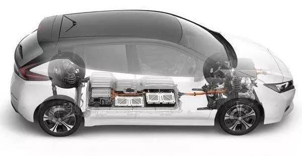>>>>高压电气系统的组成 在纯电动汽车上,高压电气系统主要是负责